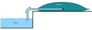 Cisterna-morbida-3