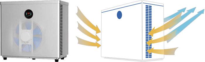 aquamini design brevettato